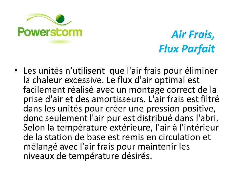 Les unités nutilisent que l'air frais pour éliminer la chaleur excessive. Le flux d'air optimal est facilement réalisé avec un montage correct de la p
