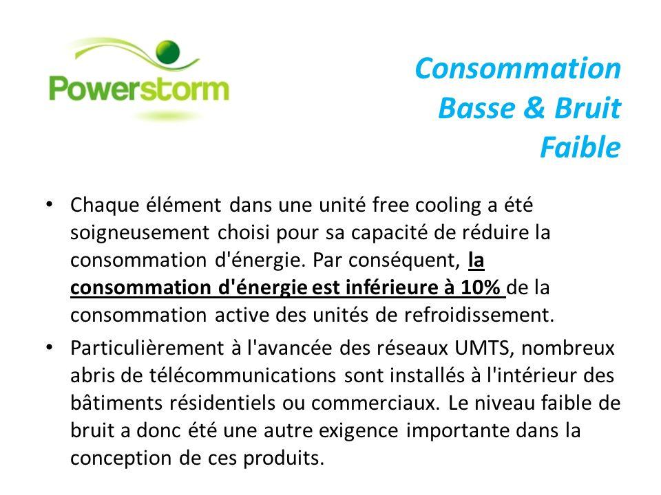 Chaque élément dans une unité free cooling a été soigneusement choisi pour sa capacité de réduire la consommation d'énergie. Par conséquent, la consom