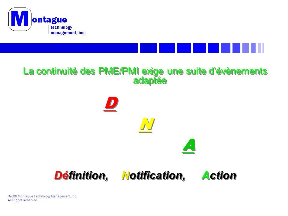 2006 Montague Technology Management, Inc. All Rights Reserved. La continuité des PME/PMI exige une suite dévènements adaptée D N A Définition, Notific