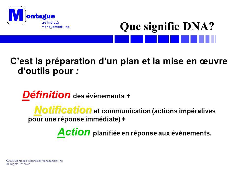 2006 Montague Technology Management, Inc. All Rights Reserved. Que signifie DNA? Cest la préparation dun plan et la mise en œuvre doutils pour : Défin