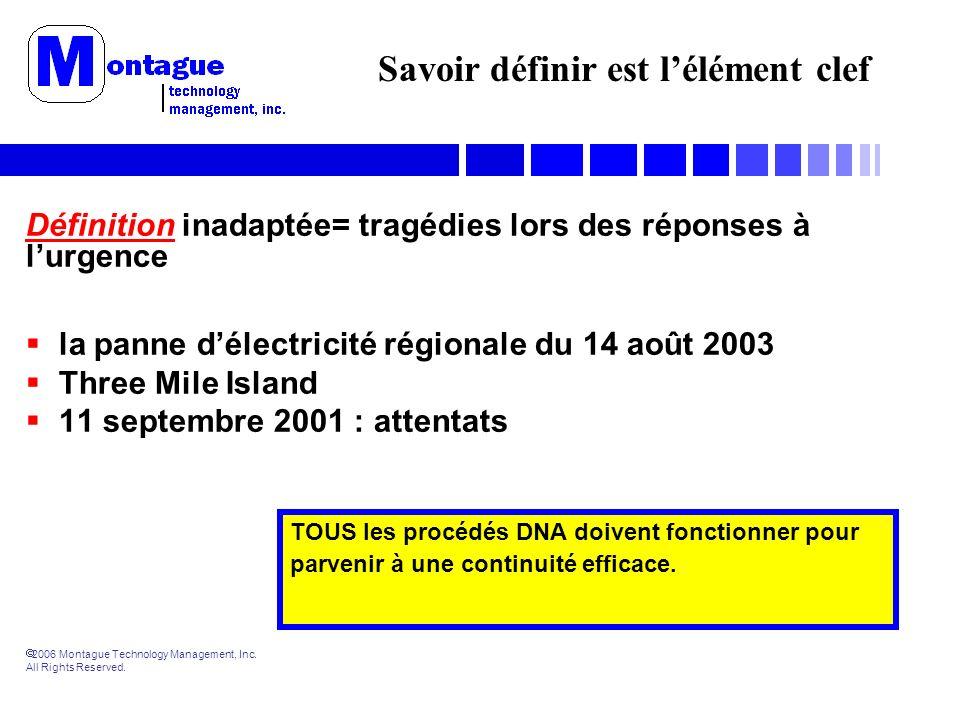 2006 Montague Technology Management, Inc. All Rights Reserved. Définition inadaptée= tragédies lors des réponses à lurgence la panne délectricité régi