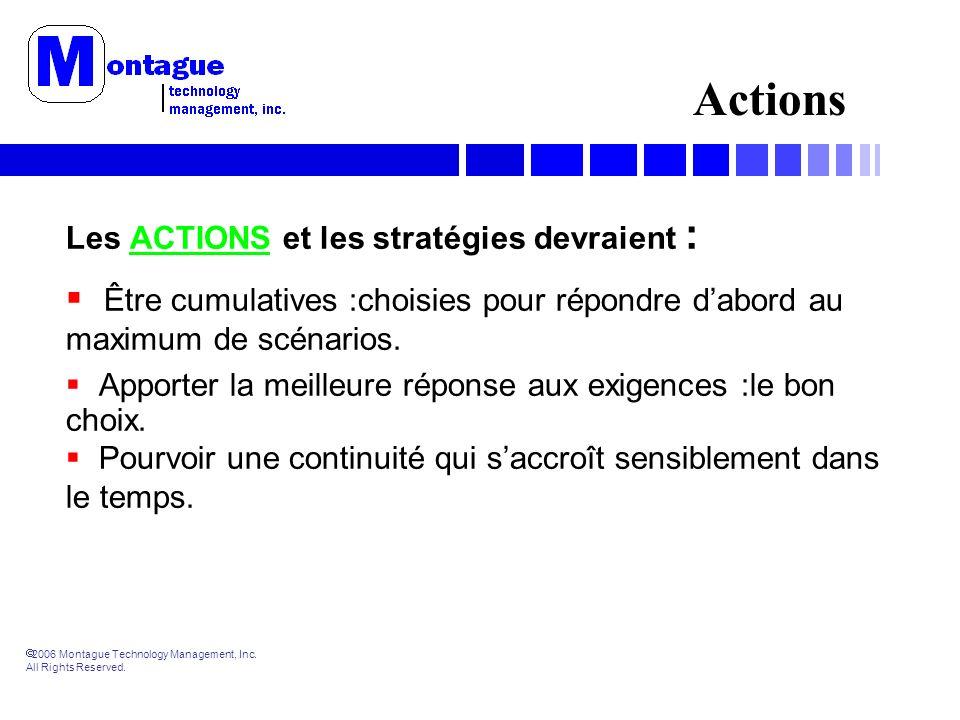 2006 Montague Technology Management, Inc. All Rights Reserved. Les ACTIONS et les stratégies devraient : Être cumulatives :choisies pour répondre dabo