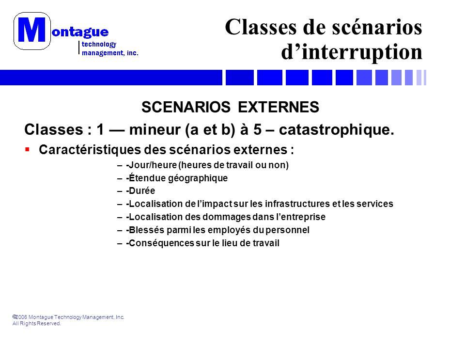 2006 Montague Technology Management, Inc. All Rights Reserved. Classes de scénarios dinterruption SCENARIOS EXTERNES Classes : 1 mineur (a et b) à 5 –