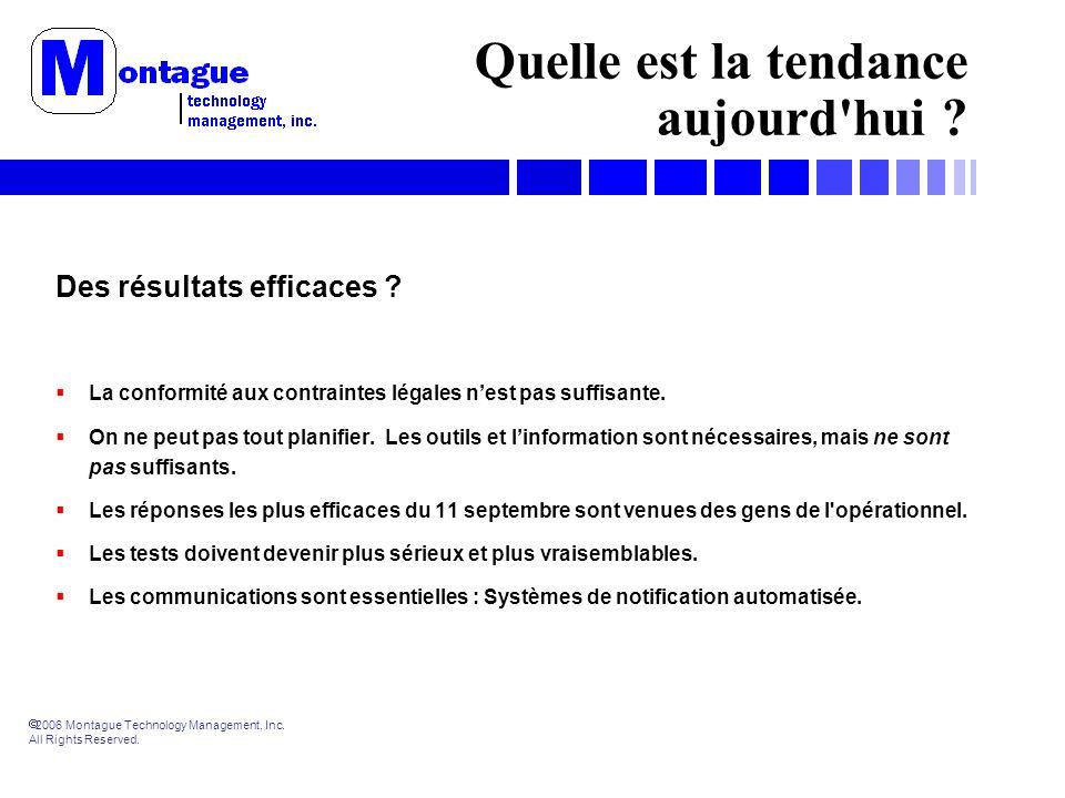 2006 Montague Technology Management, Inc. All Rights Reserved. Quelle est la tendance aujourd'hui ? Des résultats efficaces ? La conformité aux contra