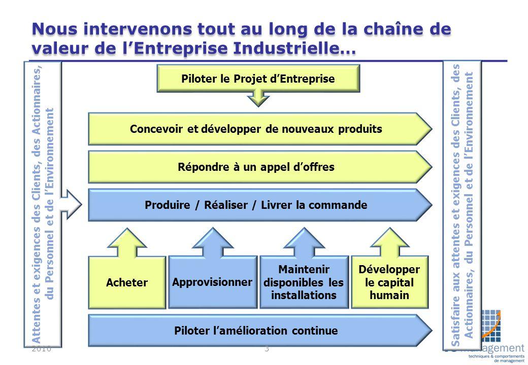 Nous intervenons tout au long de la chaîne de valeur de lEntreprise Industrielle… Concevoir et développer de nouveaux produits Répondre à un appel dof