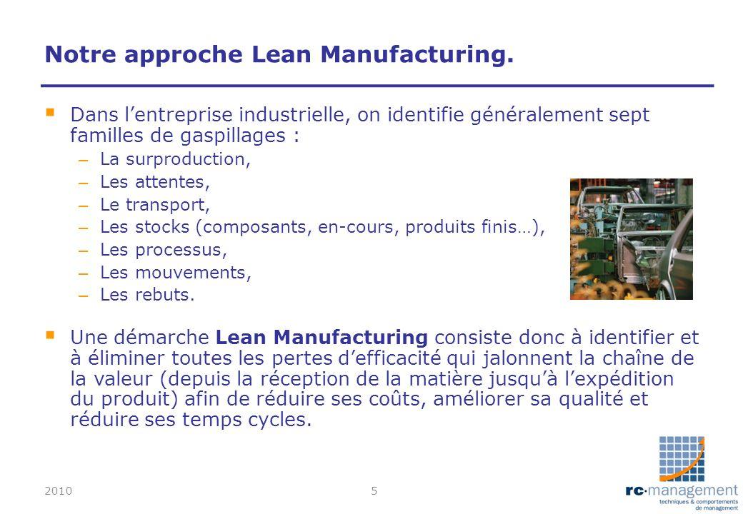 Notre approche Lean Manufacturing. Dans lentreprise industrielle, on identifie généralement sept familles de gaspillages : – La surproduction, – Les a