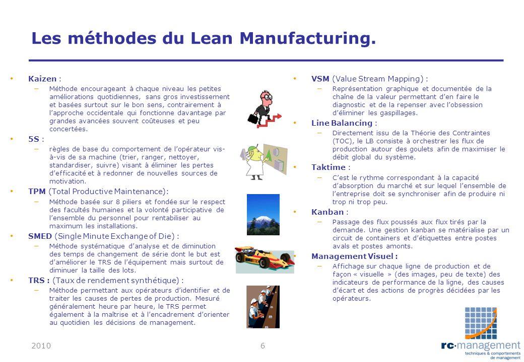 Les méthodes du Lean Manufacturing. Kaizen : – Méthode encourageant à chaque niveau les petites améliorations quotidiennes, sans gros investissement e