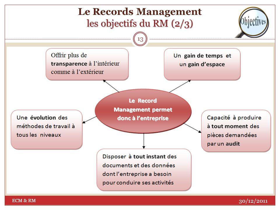 Lesobjectifs du RM (1/3) Le Records Management Les objectifs du RM (1/3) 12 30/12/2011 ECM & RM