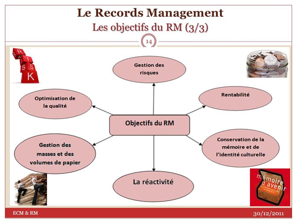 les objectifs du RM (2/3) Le Records Management les objectifs du RM (2/3) 13 30/12/2011 ECM & RM