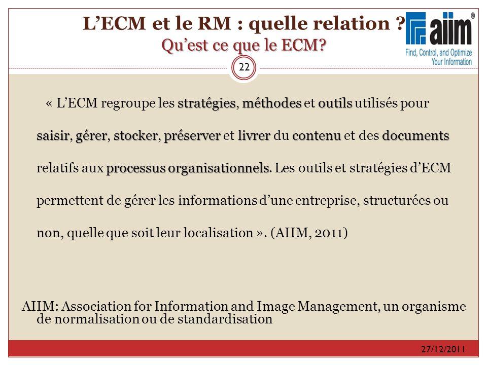 30/12/2011 ECM & RM 21