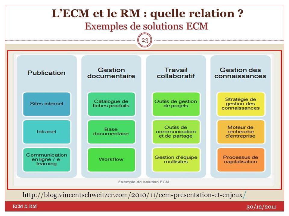 Quest ce que le ECM? LECM et le RM : quelle relation ? Quest ce que le ECM? stratégiesméthodesoutils saisirgérerstockerpréserverlivrercontenudocuments
