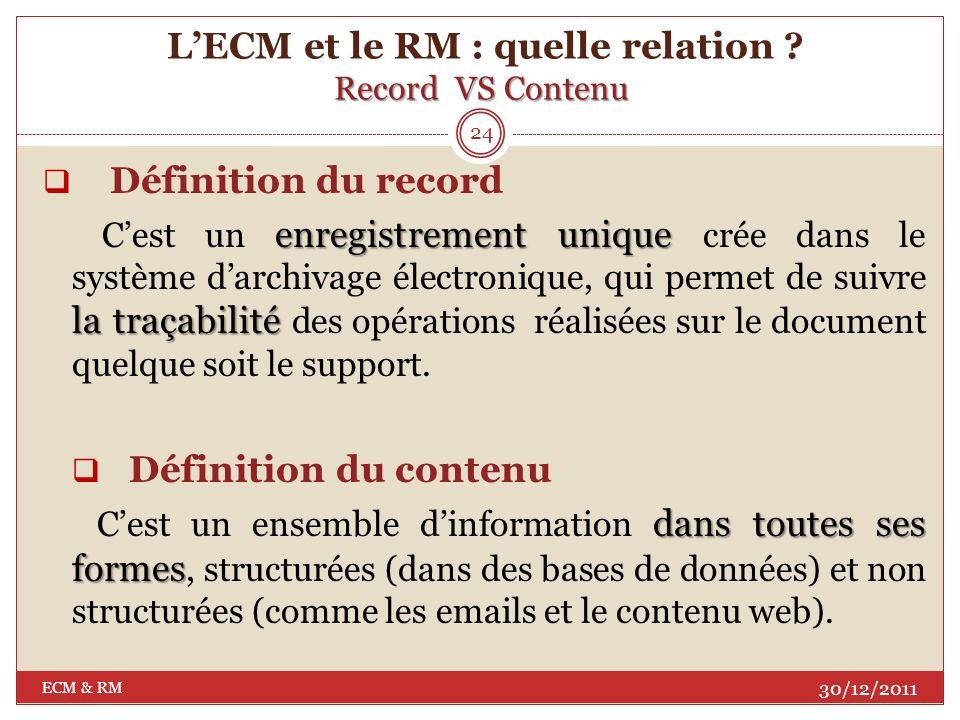 Exemples de solutions ECM LECM et le RM : quelle relation ? Exemples de solutions ECM 23 http://blog.vincentschweitzer.com/2010/11/ecm-presentation-et