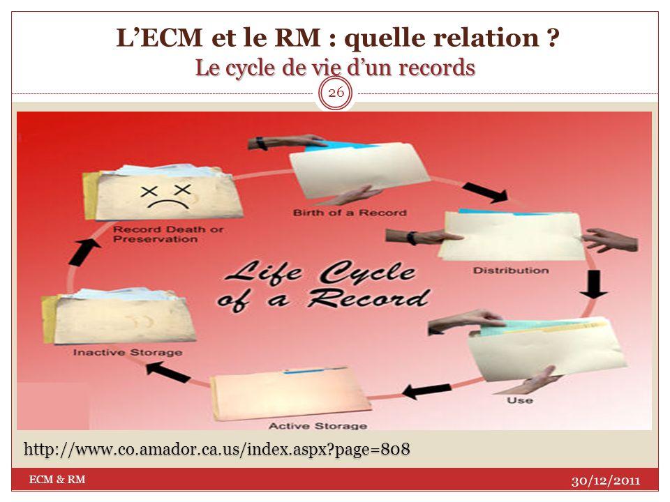 Le cycle de vie dun contenu LECM et le RM : quelle relation ? Le cycle de vie dun contenu http://makeit.digitalnz.org/guidelines 25 30/12/2011 ECM & R