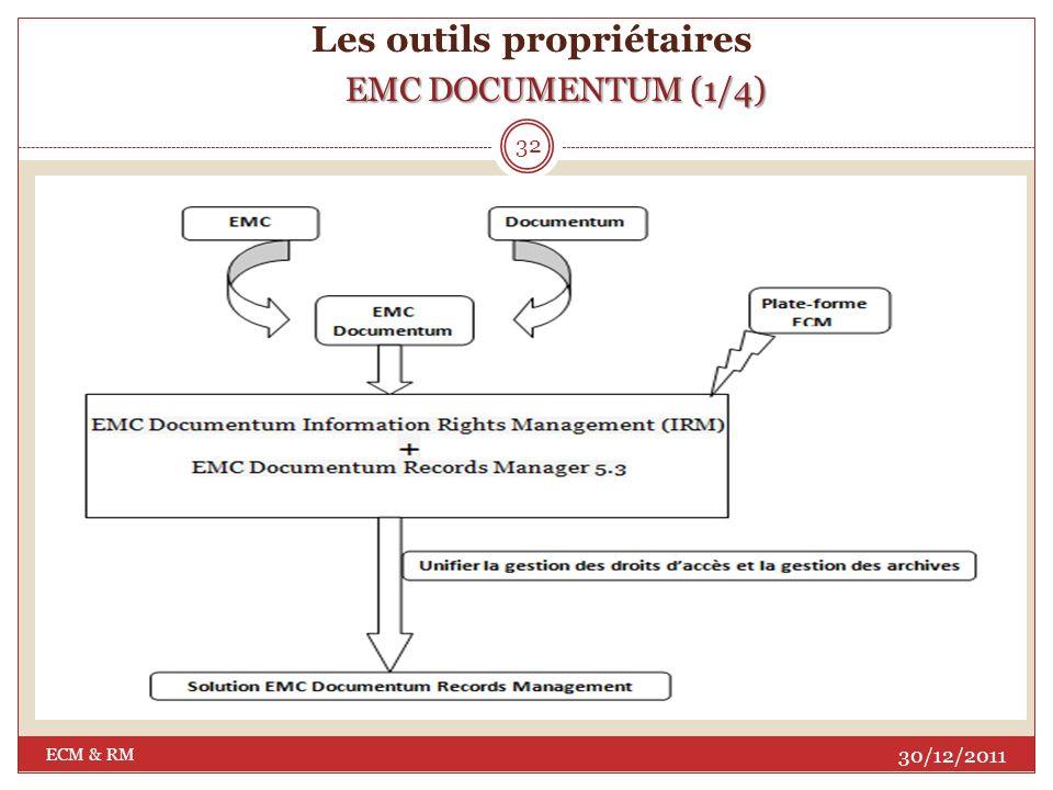 EMC DOCUMENTUM Les outils propriétaires EMC DOCUMENTUM 31 30/12/2011 ECM & RM