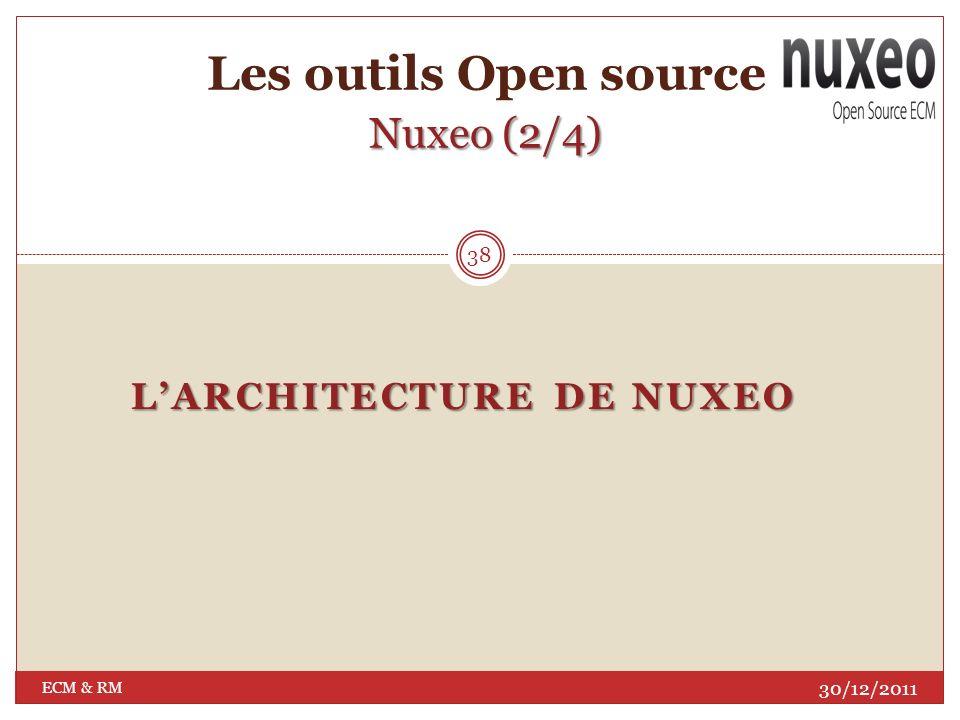 Nuxeo (1/4) Les outils Open source Nuxeo (1/4) Nuxeo est une société française, éditrice des solutions open source de GED et d ECM.