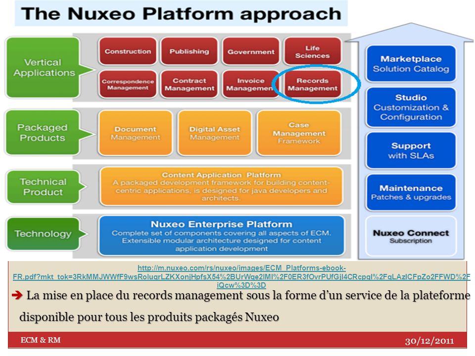LARCHITECTURE DE NUXEO Nuxeo (2/4) Les outils Open source Nuxeo (2/4) 30/12/2011 ECM & RM 38