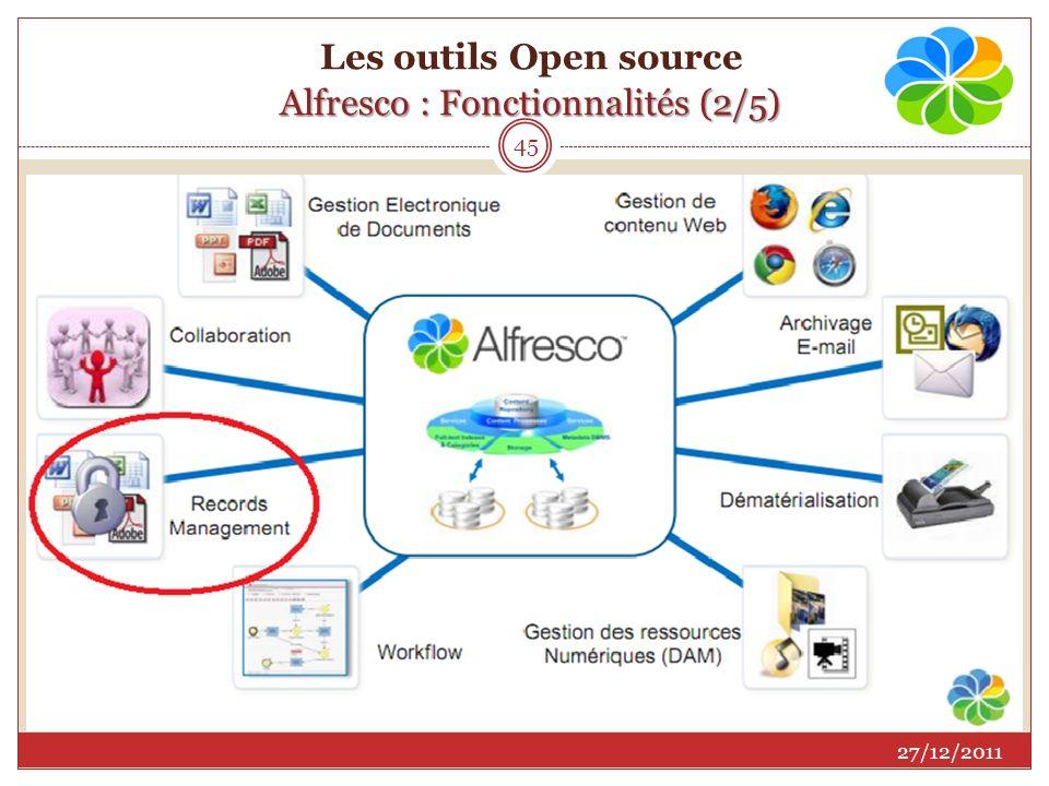 Alfresco est un système open source pour la gestion de contenu dentreprise, fondé en 2005 par John Newton, co-fondateur de Documentum et John Powell, ancien COO de Business Objects.