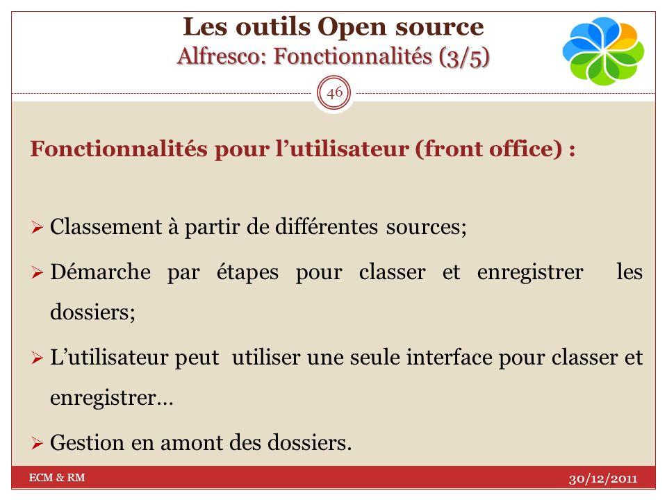 27/12/2011 45 Alfresco : Fonctionnalités (2/5) Les outils Open source Alfresco : Fonctionnalités (2/5)
