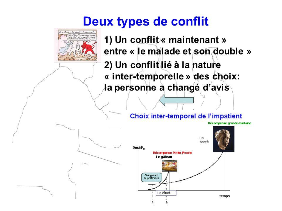 Deux types de conflit 1) Un conflit « maintenant » entre « le malade et son double » 2) Un conflit lié à la nature « inter-temporelle » des choix: la