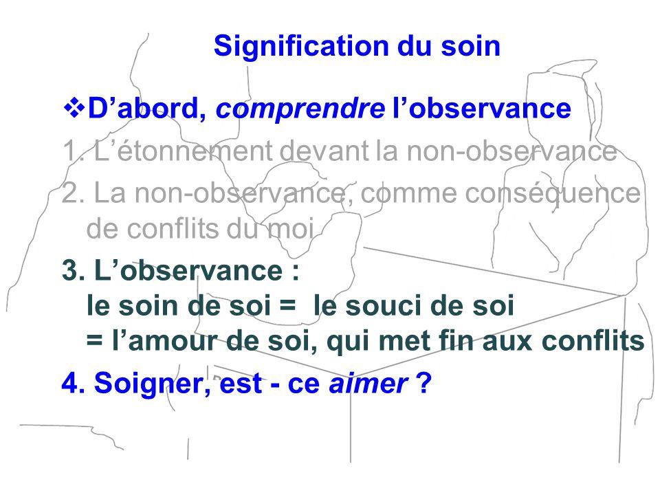 Dabord, comprendre lobservance 1. Létonnement devant la non-observance 2. La non-observance, comme conséquence de conflits du moi 3. Lobservance : le