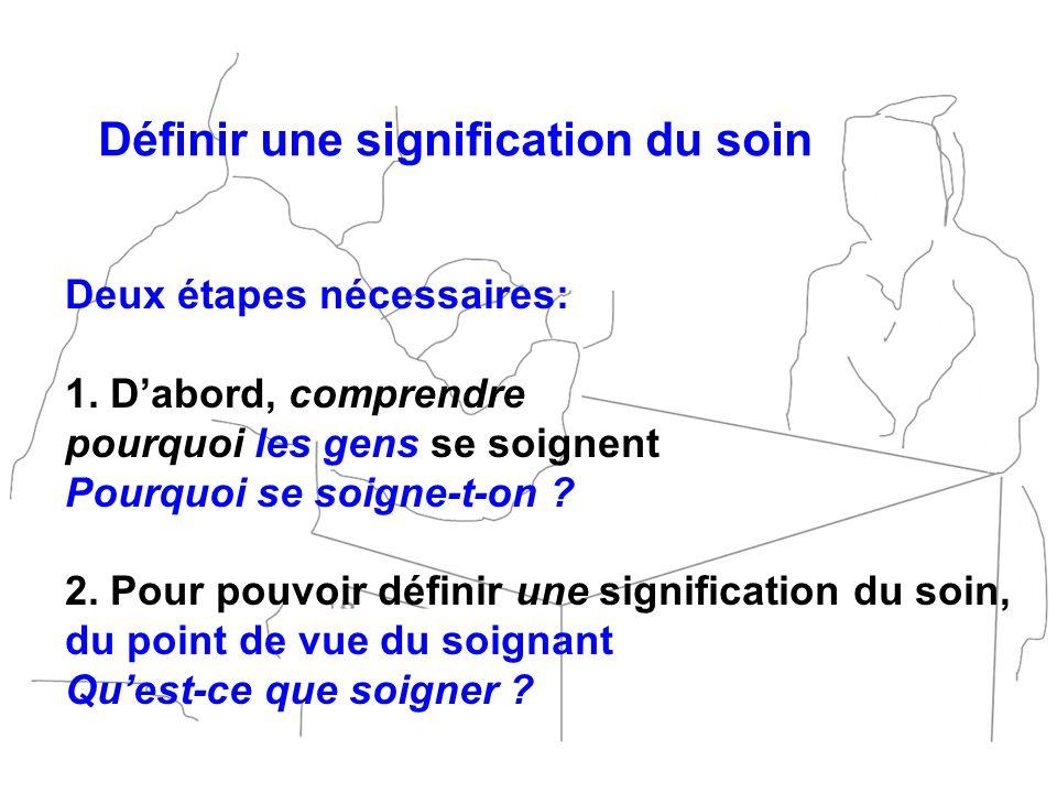 Dabord, comprendre lobservance 1.Létonnement devant la non-observance 2.