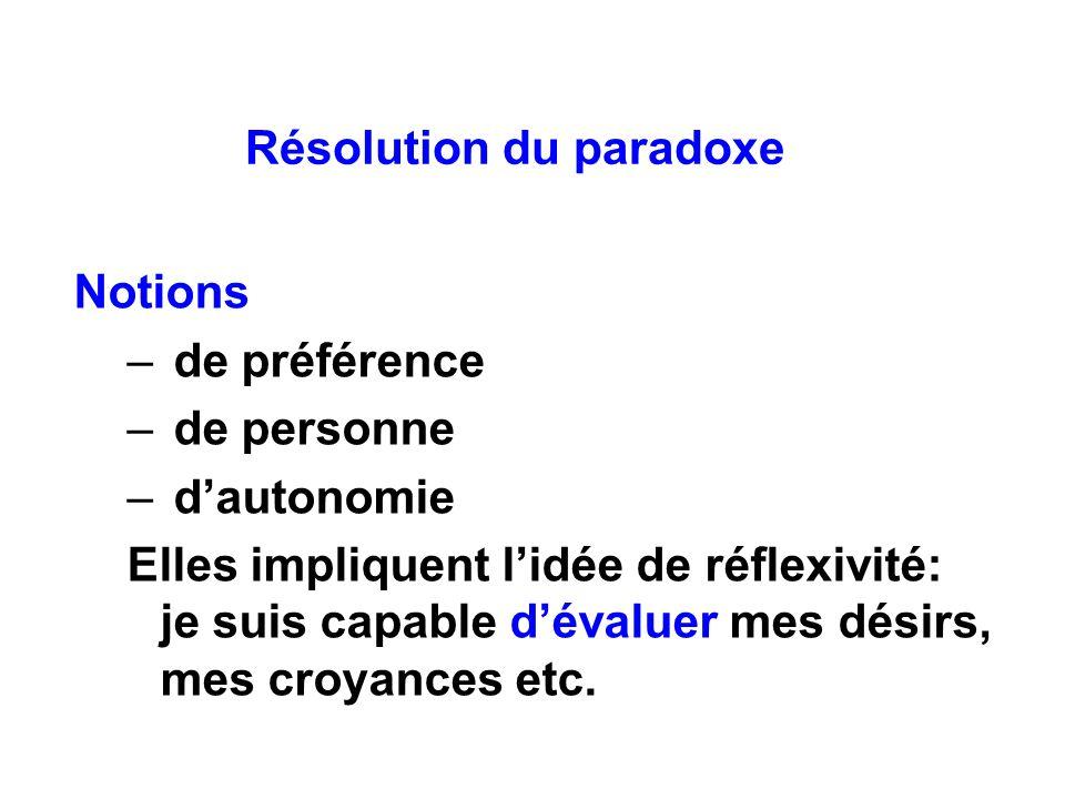 Résolution du paradoxe Notions – de préférence – de personne – dautonomie Elles impliquent lidée de réflexivité: je suis capable dévaluer mes désirs,