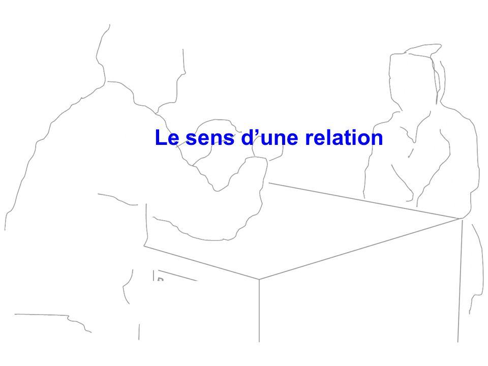 Le sens dune relation