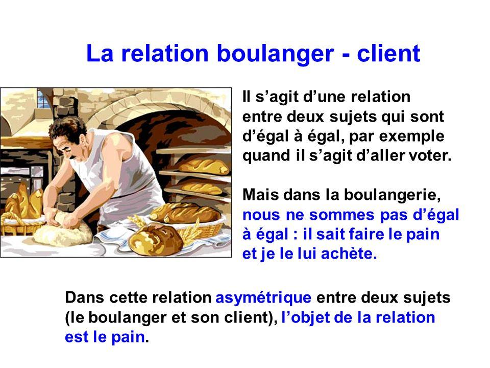 La relation boulanger - client Il sagit dune relation entre deux sujets qui sont dégal à égal, par exemple quand il sagit daller voter. Mais dans la b