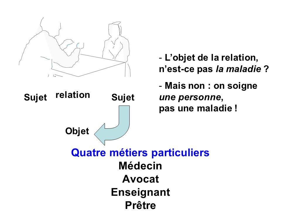 relation Sujet Sujet Objet - Lobjet de la relation, nest-ce pas la maladie ? - Mais non : on soigne une personne, pas une maladie ! Quatre métiers par