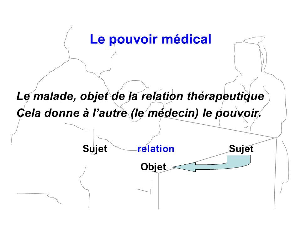 Le pouvoir médical Le malade, objet de la relation thérapeutique Cela donne à lautre (le médecin) le pouvoir. Sujet relation Sujet Objet