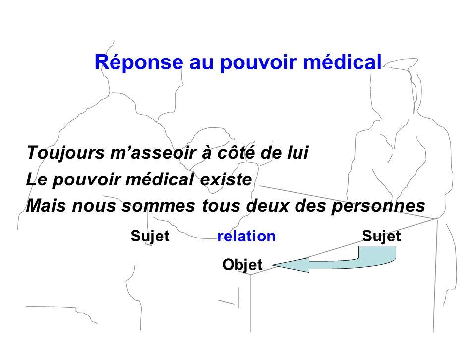 Réponse au pouvoir médical Toujours masseoir à côté de lui Le pouvoir médical existe Mais nous sommes tous deux des personnes Sujet relation Sujet Obj