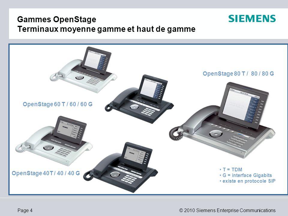 © 2010 Siemens Enterprise CommunicationsPage 4 T = TDM G = interface Gigabits existe en protocole SIP OpenStage 40T / 40 / 40 G OpenStage 60 T / 60 /