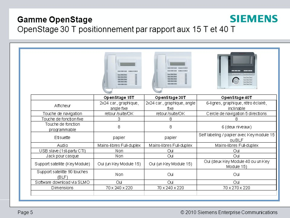 © 2010 Siemens Enterprise CommunicationsPage 6 Merci !