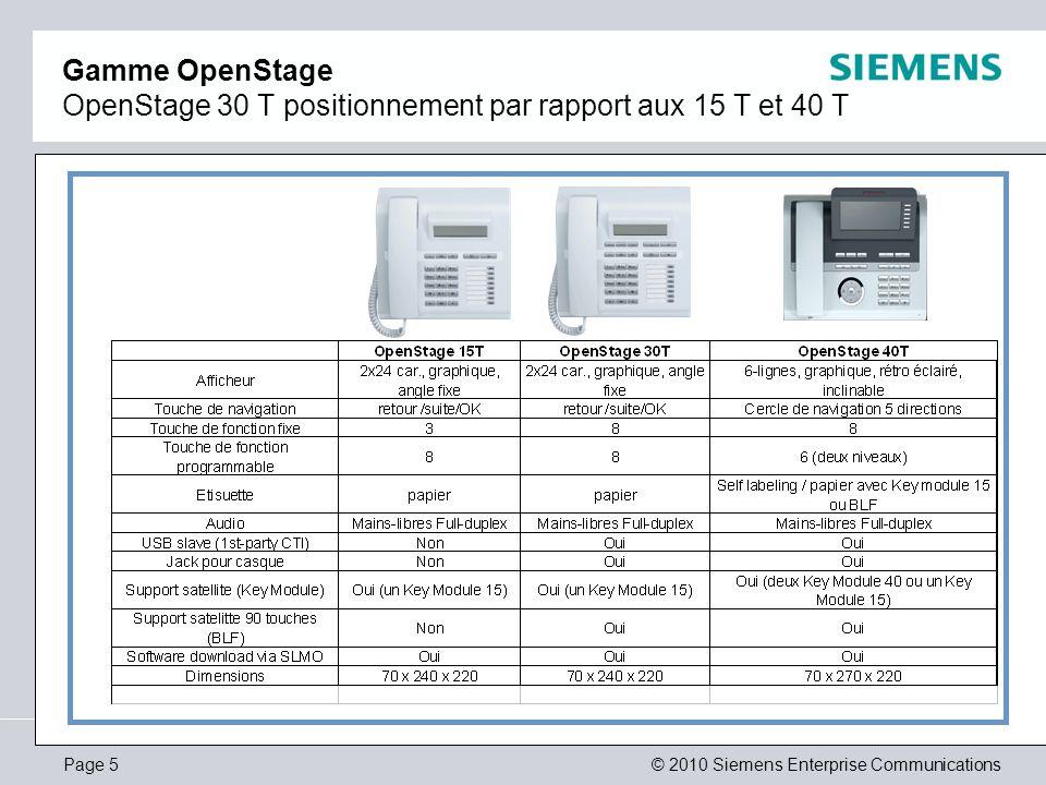 © 2010 Siemens Enterprise CommunicationsPage 5 Gamme OpenStage OpenStage 30 T positionnement par rapport aux 15 T et 40 T