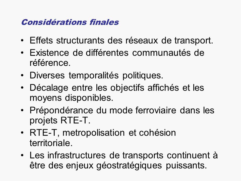 Considérations finales Effets structurants des réseaux de transport. Existence de différentes communautés de référence. Diverses temporalités politiqu