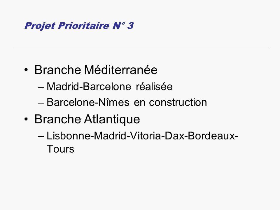Projet Prioritaire N° 3 Branche Méditerranée –Madrid-Barcelone réalisée –Barcelone-Nîmes en construction Branche Atlantique –Lisbonne-Madrid-Vitoria-Dax-Bordeaux- Tours