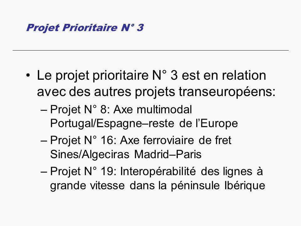 Projet Prioritaire N° 3 Le projet prioritaire N° 3 est en relation avec des autres projets transeuropéens: –Projet N° 8: Axe multimodal Portugal/Espagne–reste de lEurope –Projet N° 16: Axe ferroviaire de fret Sines/Algeciras Madrid–Paris –Projet N° 19: Interopérabilité des lignes à grande vitesse dans la péninsule Ibérique