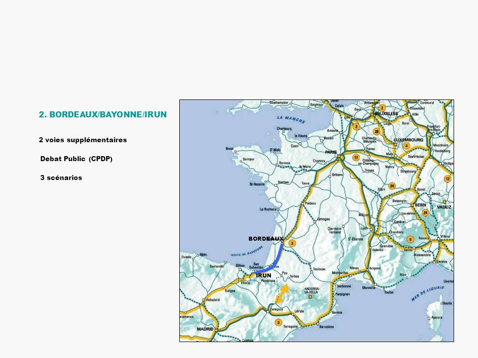 BORDEAUX IRUN 2. BORDEAUX/BAYONNE/IRUN 2 voies supplémentaires Debat Public (CPDP) 3 scénarios