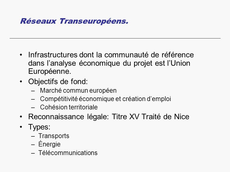 Réseaux Transeuropéens. Infrastructures dont la communauté de référence dans lanalyse économique du projet est lUnion Européenne. Objectifs de fond: –