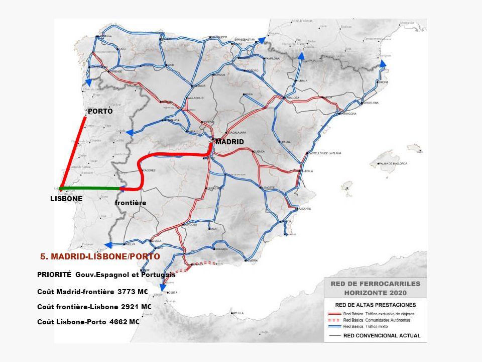 MADRID 5. MADRID-LISBONE/PORTO LISBONE PORTO PRIORITÉ Gouv.Espagnol et Portugais frontière Coût Madrid-frontière 3773 M Coût frontière-Lisbone 2921 M
