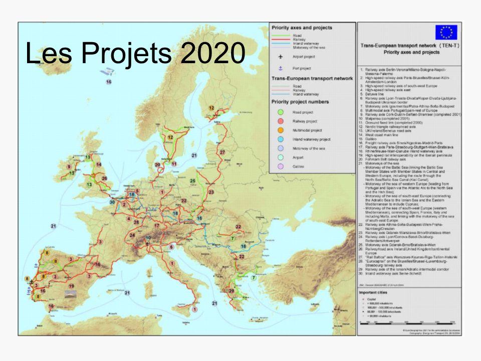 Les Projets 2020
