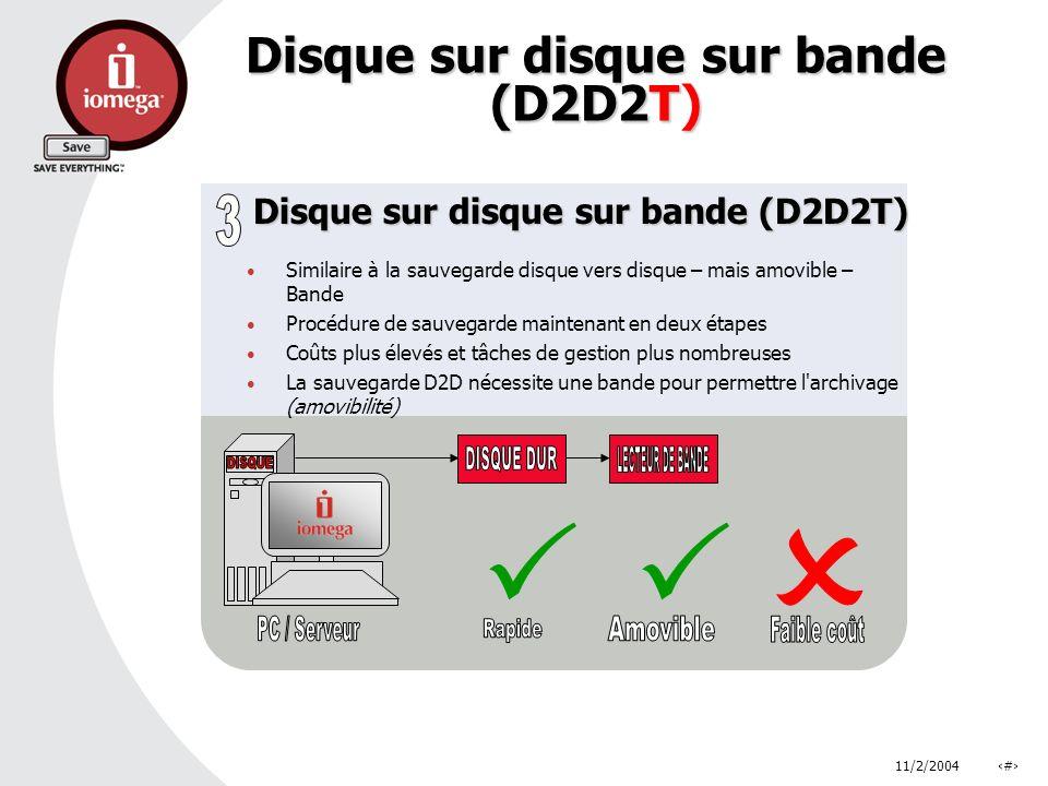 11/2/2004# Disque sur disque sur bande (D2D2T) Similaire à la sauvegarde disque vers disque – mais amovible – Bande Procédure de sauvegarde maintenant