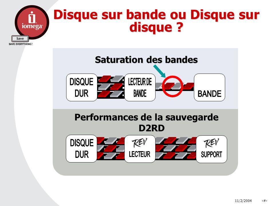 11/2/2004# Disque sur bande ou Disque sur disque ? Saturation des bandes Performances de la sauvegarde D2RD