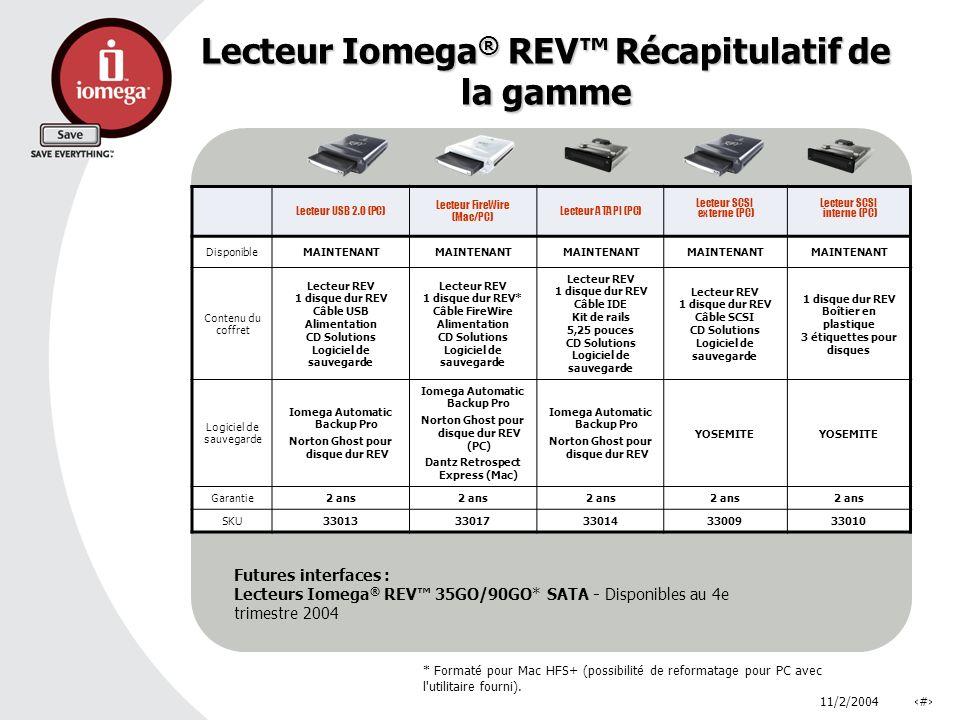 11/2/2004# Lecteur Iomega ® REV Récapitulatif de la gamme * Formaté pour Mac HFS+ (possibilité de reformatage pour PC avec l'utilitaire fourni). Futur