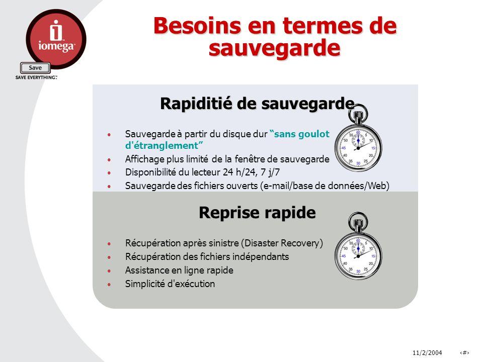 11/2/2004# Besoins en termes de sauvegarde Reprise rapide Récupération après sinistre (Disaster Recovery) Récupération des fichiers indépendants Assis