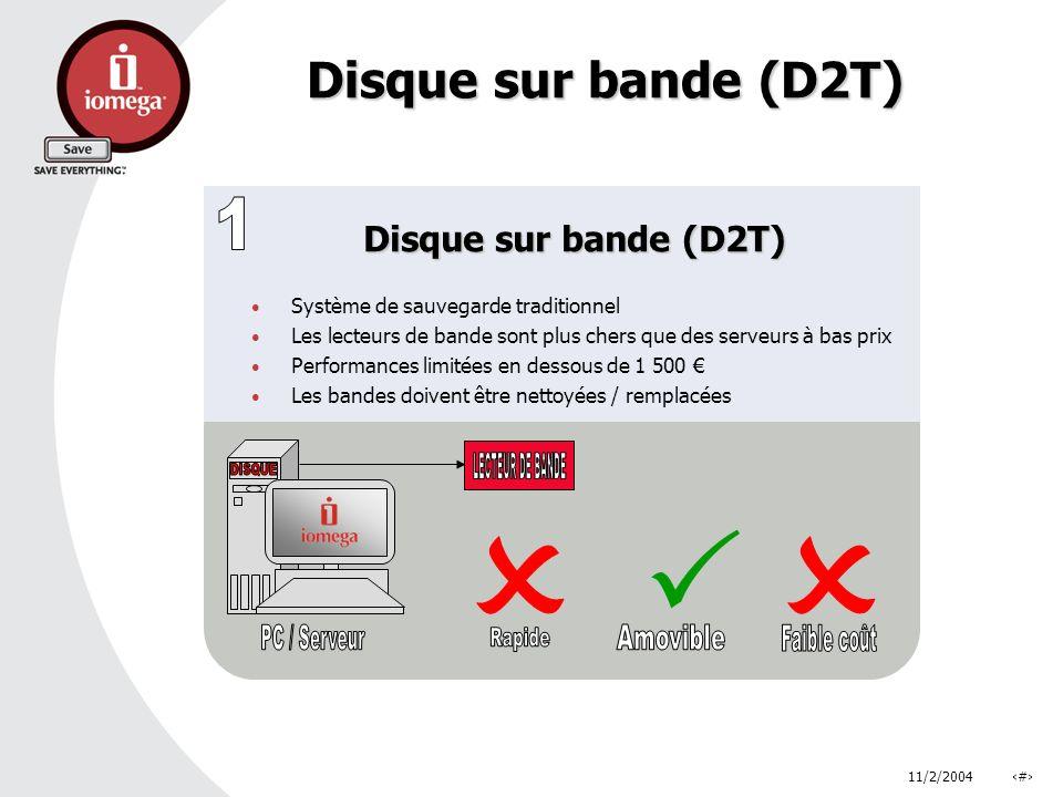 11/2/2004# Disque sur bande (D2T) Système de sauvegarde traditionnel Les lecteurs de bande sont plus chers que des serveurs à bas prix Performances li