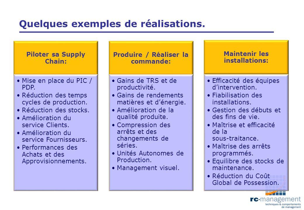 Quelques exemples de réalisations. Piloter sa Supply Chain: Mise en place du PIC / PDP. Réduction des temps cycles de production. Réduction des stocks