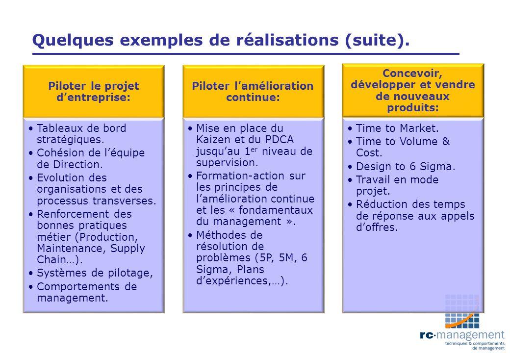 Quelques exemples de réalisations (suite). Piloter le projet dentreprise: Tableaux de bord stratégiques. Cohésion de léquipe de Direction. Evolution d