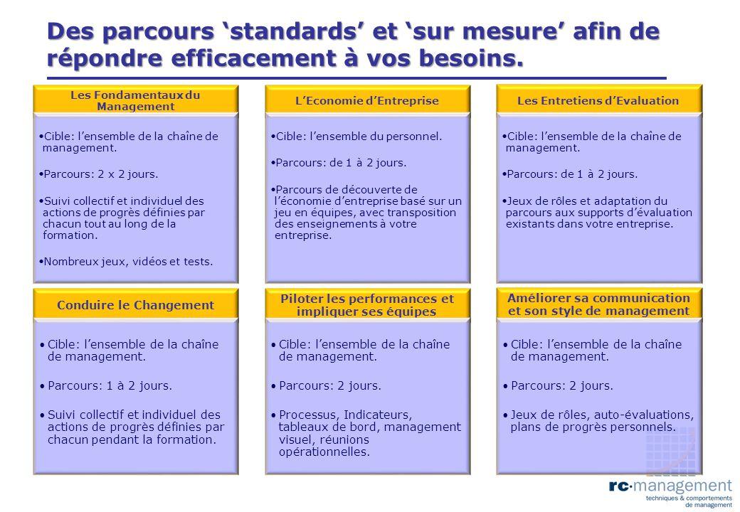 Des parcours standards et sur mesure afin de répondre efficacement à vos besoins. Les Fondamentaux du Management Cible: lensemble de la chaîne de mana