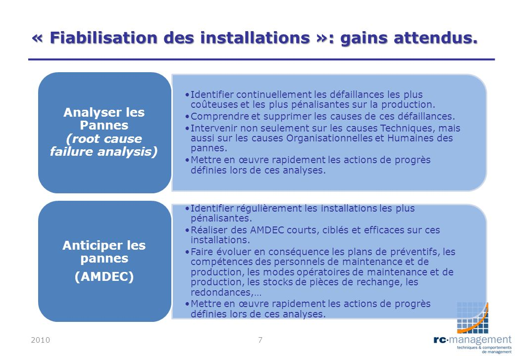 « Fiabilisation des installations »: gains attendus. 20107 Identifier continuellement les défaillances les plus coûteuses et les plus pénalisantes sur